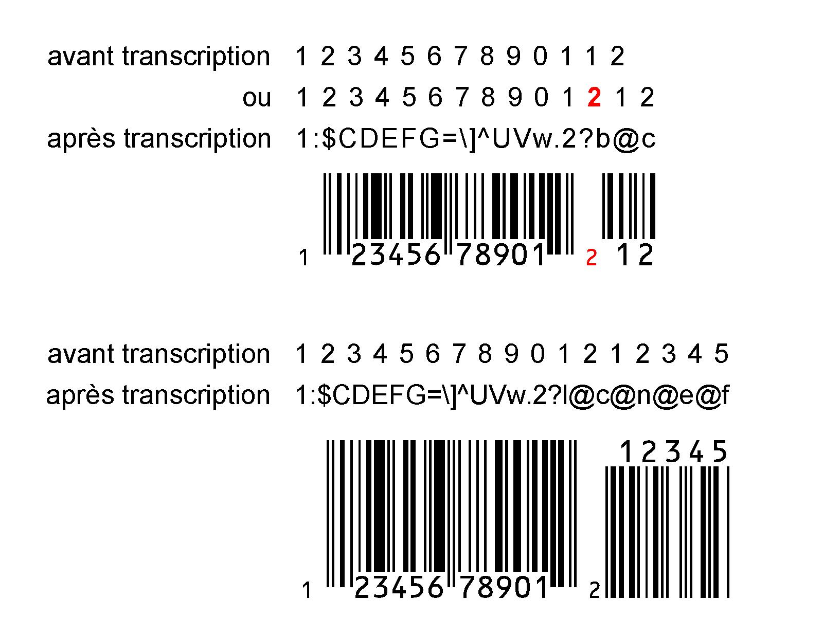 codes_barres_etats-unis_canada