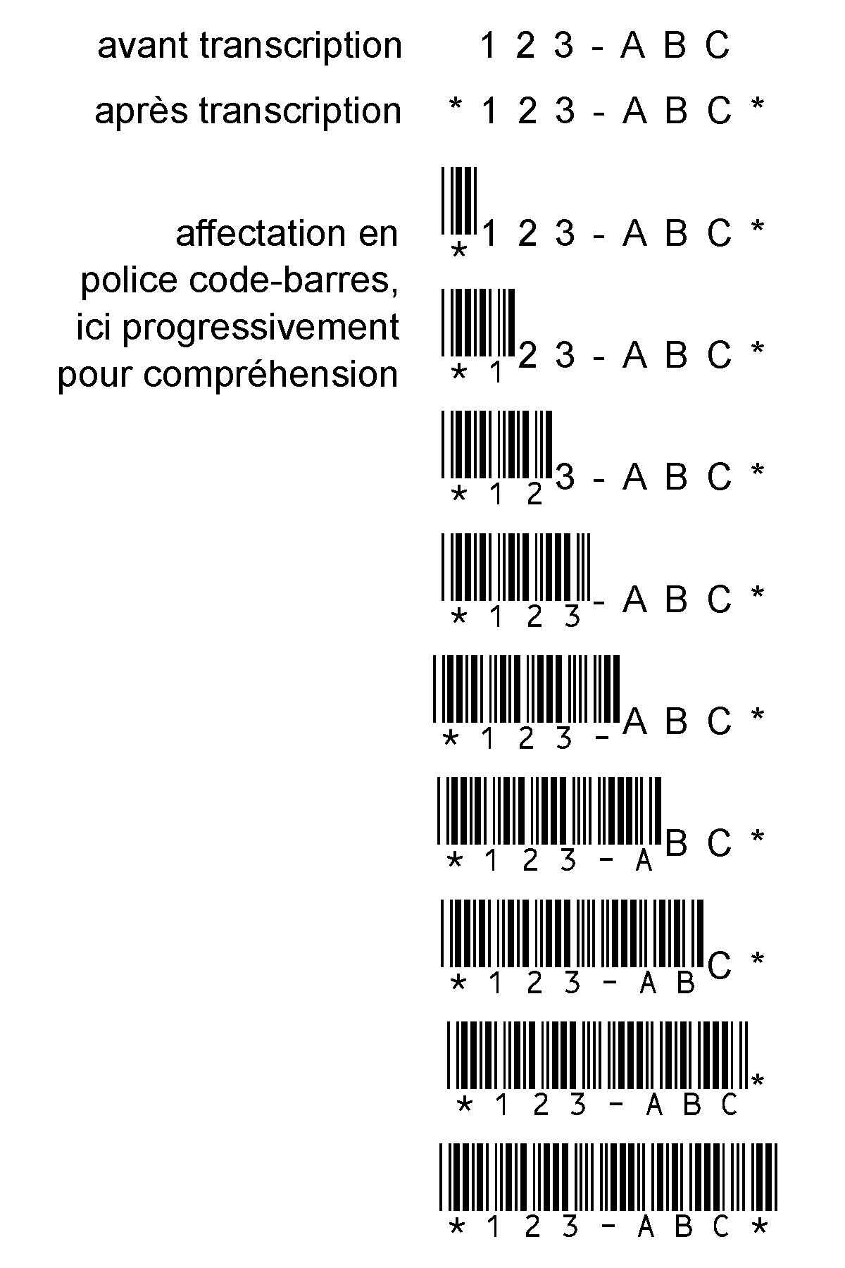 code_barre_logistique_administratif